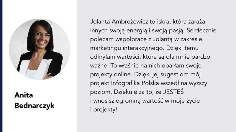 Anita Bednarczyk rekomendacja Jolanta Amnbrożewicz