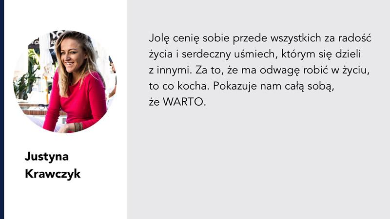 Justyna krawczyk Jolanta Ambrożewicz